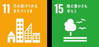 SDGs11.15
